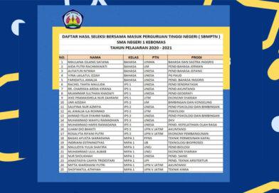 Selamat kepada siswa kelas XII SMA Negeri 1 Kebomas Gresik yang diterima di PTN melalui jalur SBMPTN 2021